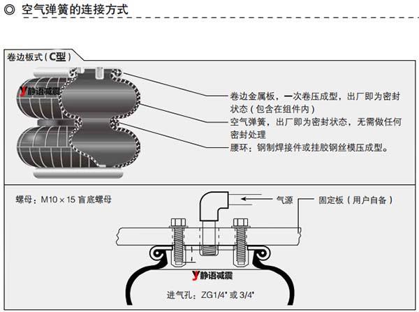 上海静语空气弹簧结构图2