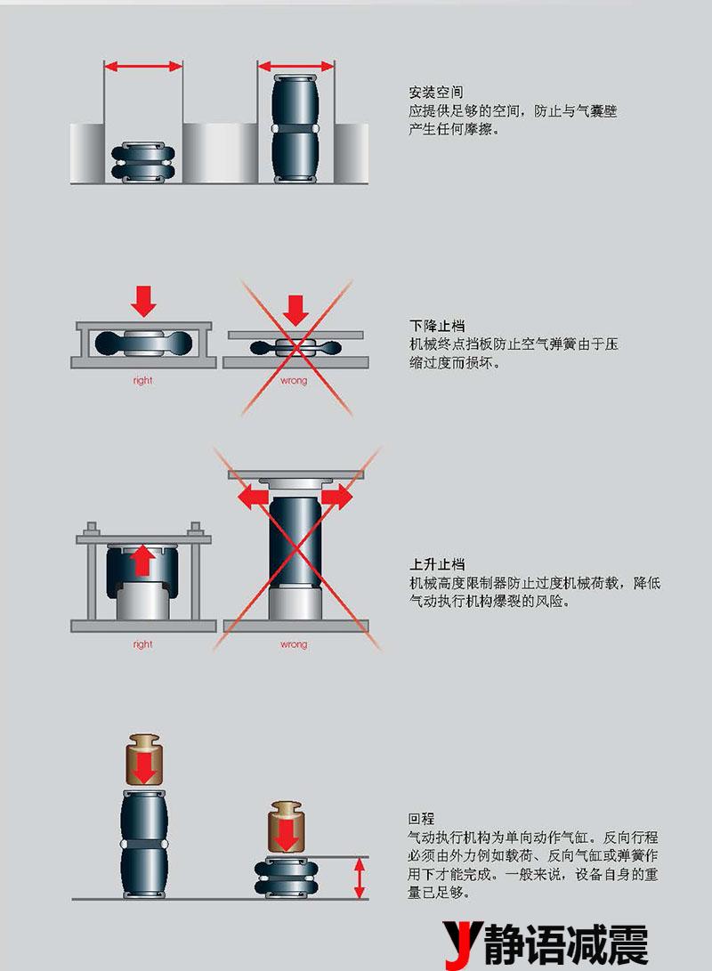 静语减震空气弹簧安装操作建议2